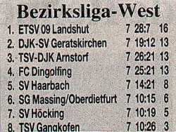 AH1995_Zeitung2